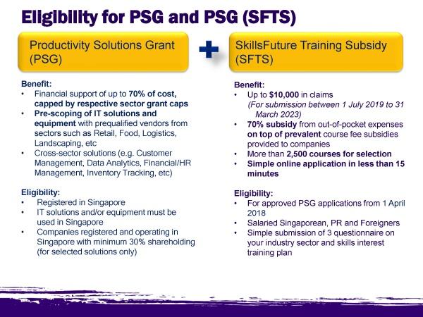 외국인근로자도 혜택가능- 정부보조 교육 프로그램 안내 / Productivity Solutions Grant (Skills Future Training Subsidy)