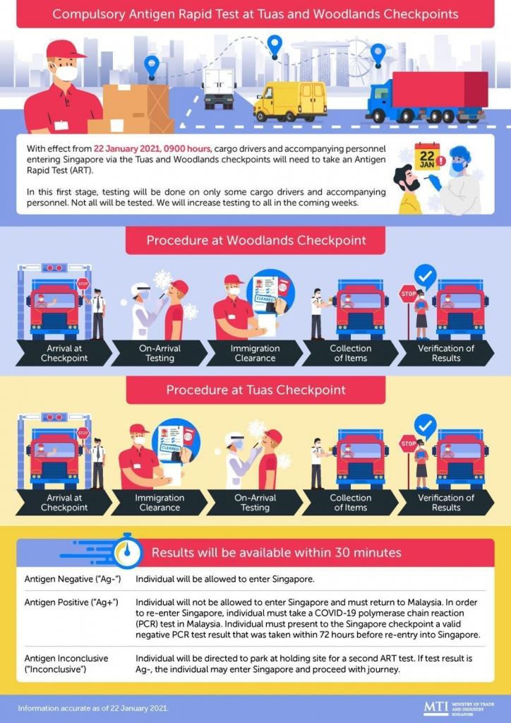 싱가포르 우드랜드, 투아스 국경검문소 화물운전자 Antigen Rapid Test 랜덤시행_Compulsory Antigen Rapid Test at Singapore Land Checkpoints from 22 Jan 2021