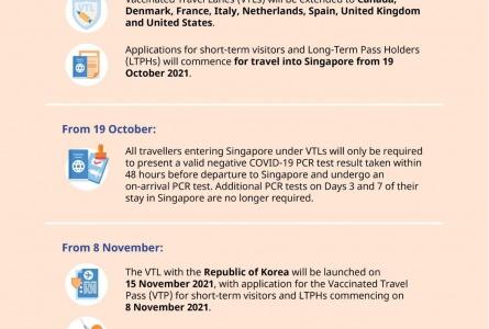 싱가포르 입국, 환승 및 사전입국 승인 절차 등 안내- 11월 15일부터 격리 없이 싱가포르 여행(관광·상용) 가능